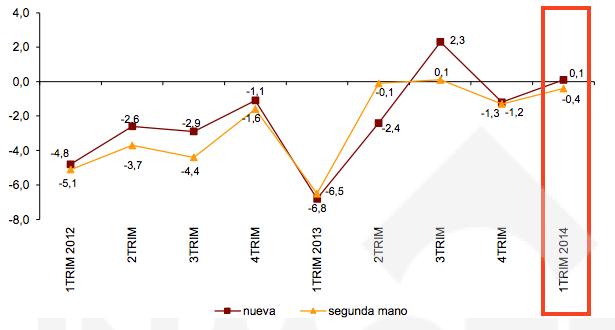 IPV 2012-1T2014